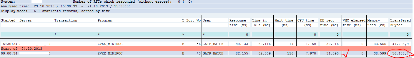 So the performance improvement is coming from a much smaller table and full table access not due to primary index with the new table.  sc 1 st  SAP application performance & How to validate SQL performance tuning via SAP ST04 SQL cache | SAP ...