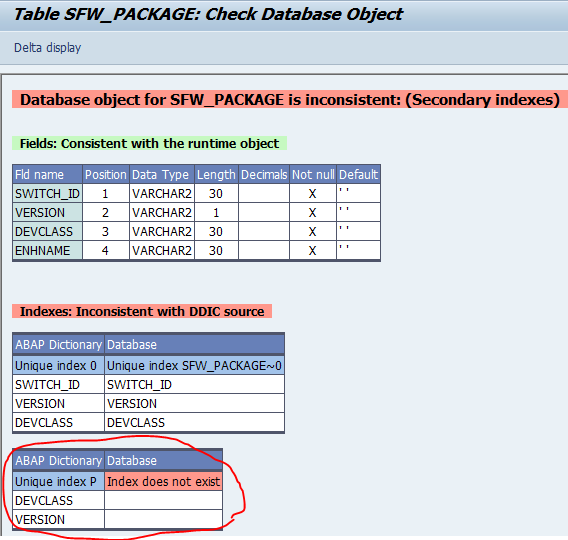 Frequent Operations On Sap Tables In Sap Performance